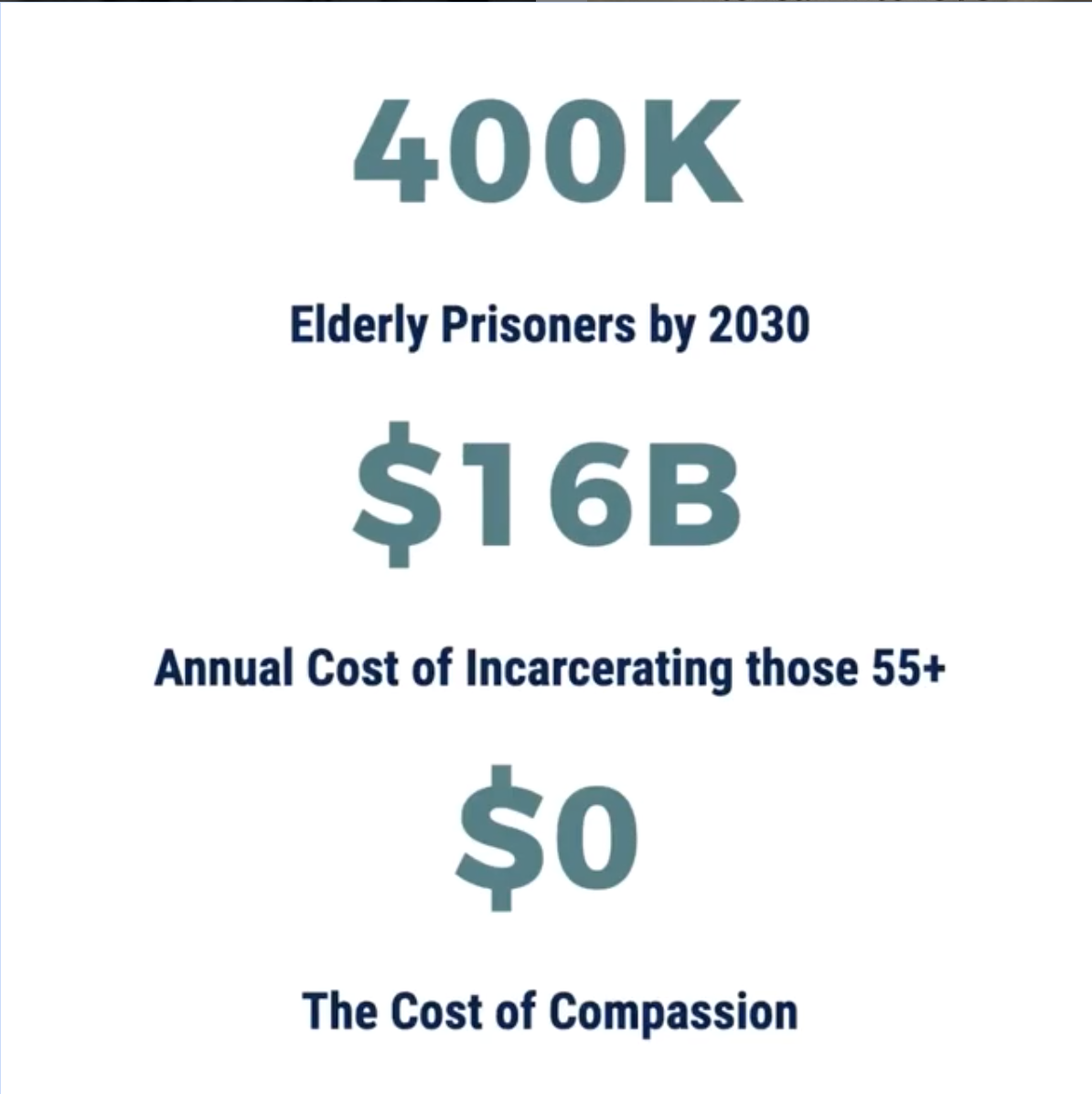 Cost of Compassion